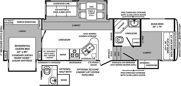 Wildcat 5th Wheel Floor Plans: 2012 Forest River Wildcat Sterling Edition 32QB Fifth
