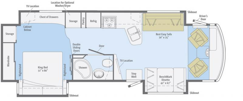 2014 coachman motorhome wiring diagram with 2005 Winnebago Adventurer Wiring Diagrams on Tv Feed Wiring Diagram 76577 additionally Drl as well 7C 7Cfreepages genealogy rootsweb ancestry   7C cramsey 7CGMC112702 1 likewise Sportscoach Cross Country 372ds Wiring Harness moreover Gmc Motorhome Engine.