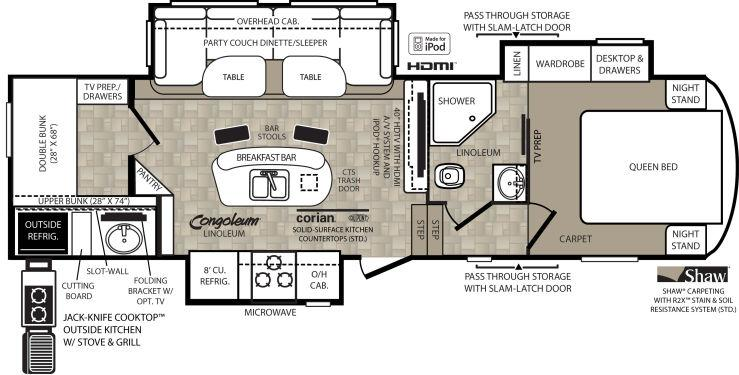5th wheel bunkhouse floor plans quotes Bunkhouse floor plans