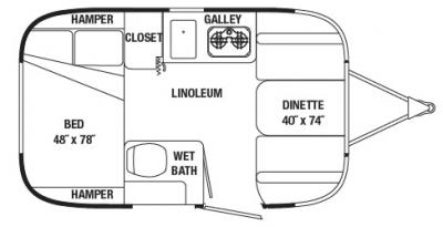 Airstream Floor Plans - Bates RV | Airstream RV Dealer | Florida