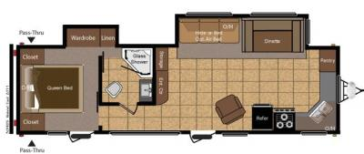 Keystone Floor Plans - Colerain RV Sales Campers Travel Trailer