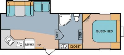 2019 Riverside RV Retro 526RK floorplan