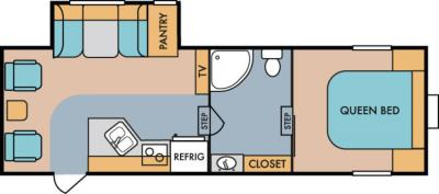 2019 Riverside RV Retro 526RL floorplan